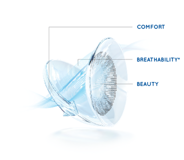 Contact Lenses AIR OPTIX™ AQUA COLOUR (2 pcs)